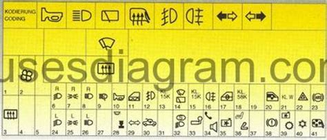 Wiring Diagram Opel Astra F by Vauxhall Astra Fuse Box Layout 1997 A Day With Wiring
