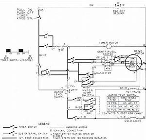 Whirlpool Washing Machine Motor Wiring Diagram