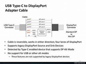 Displayport Alternate Mode For Usb Type