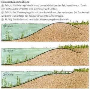 Teichfolie Mit Steinen : teichfolien oase pvc oder kautschuk pvc teichfolie biotope epdm ~ Eleganceandgraceweddings.com Haus und Dekorationen