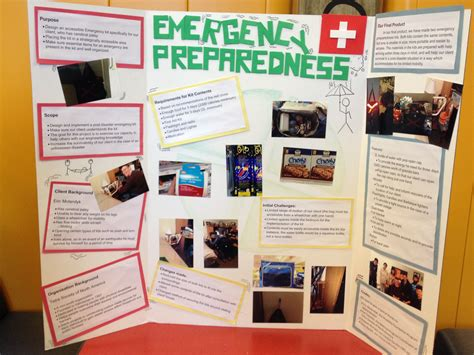 emergency poster presentation ubc preparedness kit project tetra session blogs site