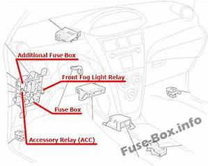 Toyota Echo Fuse Box Diagram 41132 Ciboperlamenteblog It