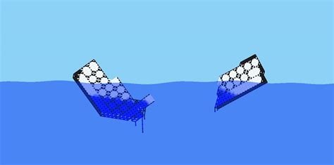 Sinking Boat Test by 2d Physic Boat Sinking Test 1