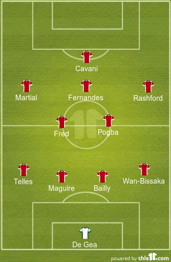 Solskjaer to make 3 changes | Expected Man Utd line-up vs ...
