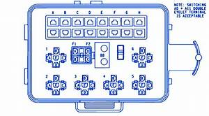 Dodge Dakota V8 1999 Mini Fuse Box  Block Circuit Breaker Diagram  U00bb Carfusebox