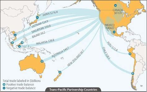 trans pacific partnership tpp  trade agreement
