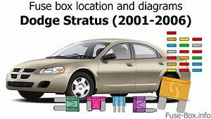 Fuse Box Location And Diagrams  Dodge Stratus  2001