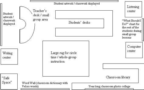 mwvause - Classroom Management