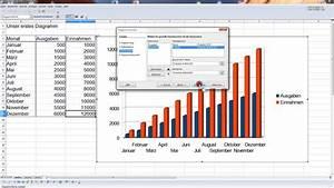 Diagramme Erstellen Mit Open Office Calc  Balkendiagramm  Liniendiagramm Etc