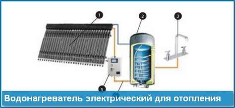 Вся правда про индукционное отопление стоит ли игра свеч