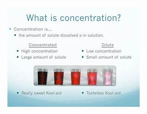 1 11 What Is Concentration