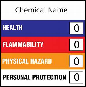 Hmis ppe symbols images reverse search for Hmis label template