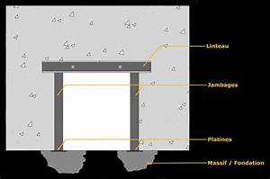 Ouverture Dans Un Mur Porteur : ouverture dans mur porteur ou pose d 39 un ipn a quoi faire ~ Melissatoandfro.com Idées de Décoration