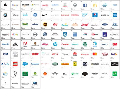 Top 100 Brands Of 2018  Marketing Interactive