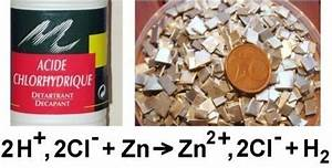 Gouttière Zinc Sans Soudure : flux souder soudure pour tain chlorure de zinc ~ Melissatoandfro.com Idées de Décoration