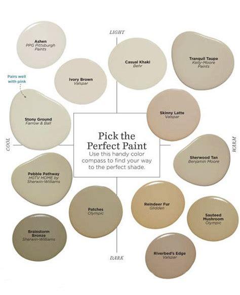 17 best images about the best benjamin paint colors