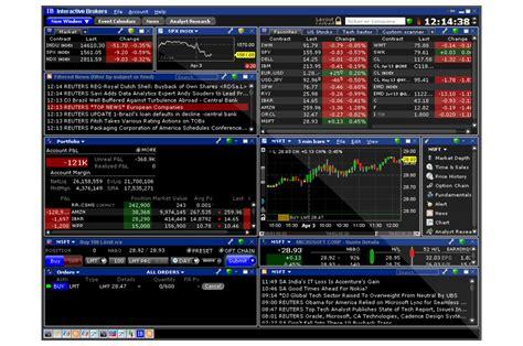 Ce qu'il faut savoir sur Mosaic TWS | Interactive Brokers