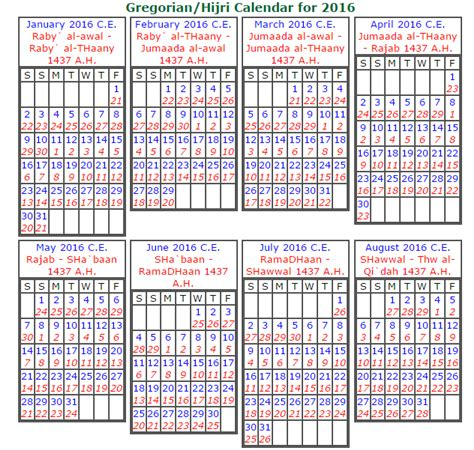 Printable Fax Cover Sheet Template Islamic Muslim Calendar 2017 Muslim Calendar 1438 Printable Calendar Templates