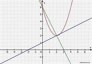 Dreieck Berechnen Rechtwinklig : parabel parabel berechnen sie den fl cheninhalt des dreiecks begr nden sie weshalb das ~ Themetempest.com Abrechnung