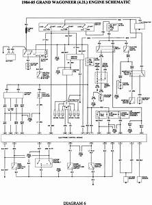 1989 Jeep Grand Wagoneer Wiring Diagrams
