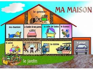 Garage En Anglais : ma maison chez moi my house by skirky teaching resources tes ~ Medecine-chirurgie-esthetiques.com Avis de Voitures