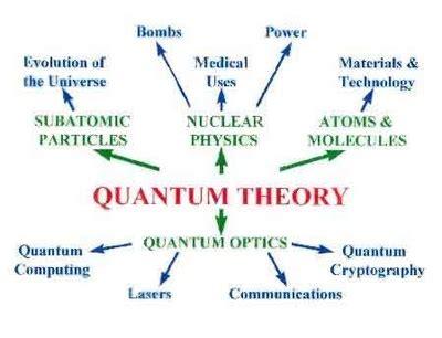 Ovi Magazine : The birth of quantum theory by The Ovi Team