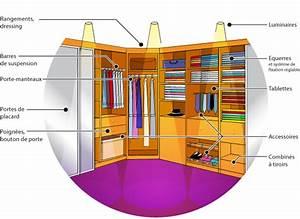 plan dressing en u plan dressing en u dressing en u sur With delightful dessiner maison en 3d 6 plan maison en u en bois ooreka