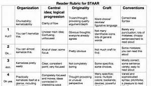 liveperson homework help creative writing sparklebox creative writing ust