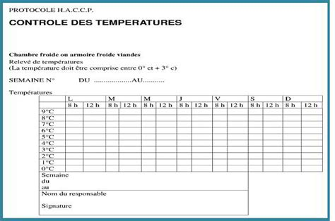 chambre negative le contrôle de la température restovigil fr