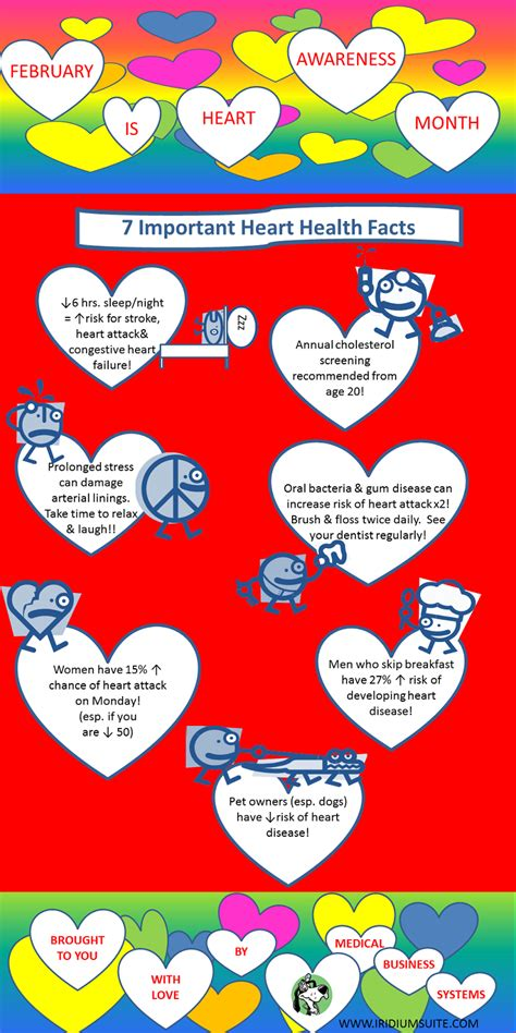 heart awareness month quotes quotesgram