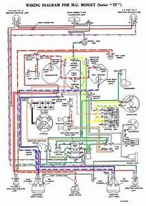 Mg Td  Tf Wiring Diagrams In Colour