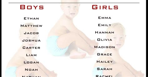 New 10 Most Popular Baby Names