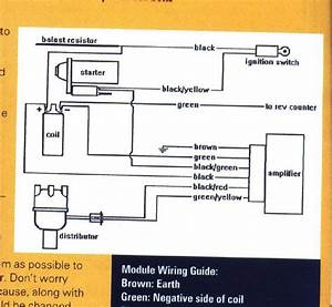 Pinto Ignition Coil Types