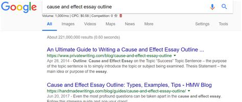 Tips How Create Seo Friendly Content That Will