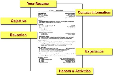 Preparing A Resume by Cse Mic How To Prepare A Resume