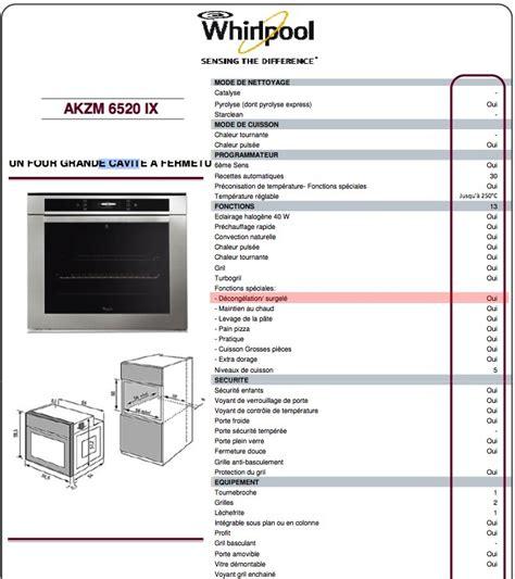 cuisine cuisinella avis avis cuisine cuisinella 4000 euros 28 images avis
