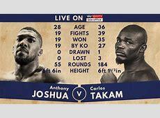 Boxe Qui est Carlos Takam ? Le Camerounais qui défie le