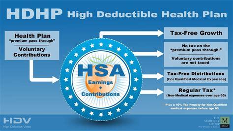 hdhp high deductible health plan georgia youtube