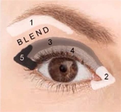 How Define The Outer Eyeshadow Belletag