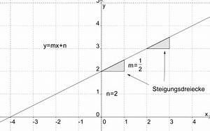 Schnittpunkt Mit Y Achse Berechnen Lineare Funktion : funktionen und ihre graphen ganzrationale und gebrochenrationale funktionen lernpfad ~ Themetempest.com Abrechnung