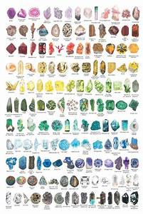 27x36in Treasure Spectrum 149 Minerals Hand Drawn