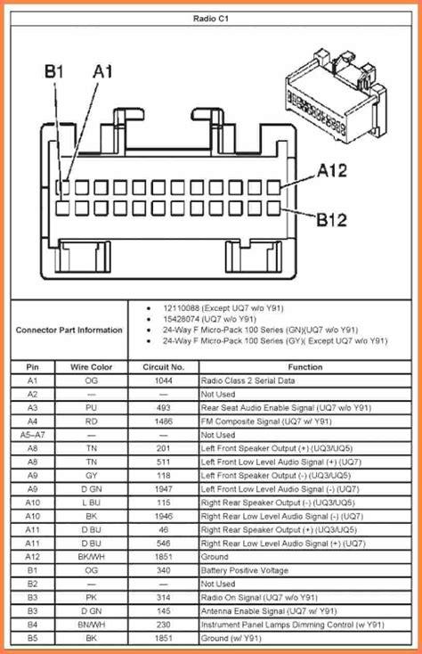 Wiring Diagram Chevy Cavalier