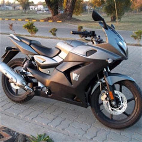 Best Modification R15 by Moved Permanently