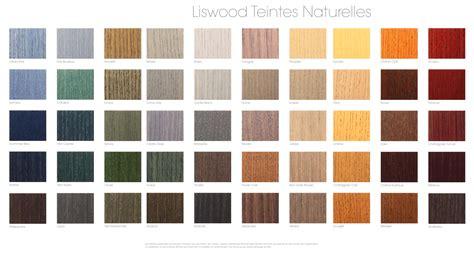 peinture couleur bois peindre un meuble avec effet blanchi