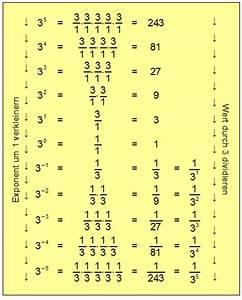 Potenzen Berechnen Ohne Taschenrechner : 0910 unterricht mathematik 9a potenzen exponentialfunktionen ~ Themetempest.com Abrechnung