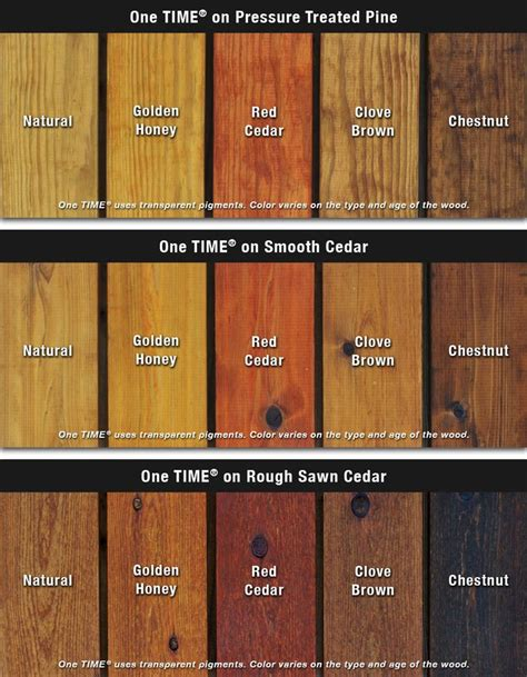 time wood protector colors environmentally friendly