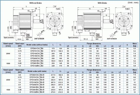 Electric Motor Dimensions by Motor Frame Size Chart Metric Impremedia Net