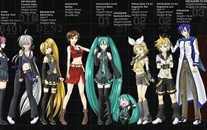 Anime Talk: Vocaloids!   HeroMachine Character Portrait ...