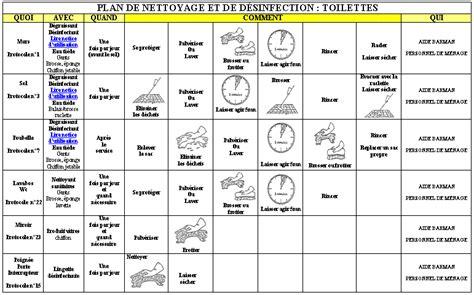 plan de nettoyage cuisine toilettes