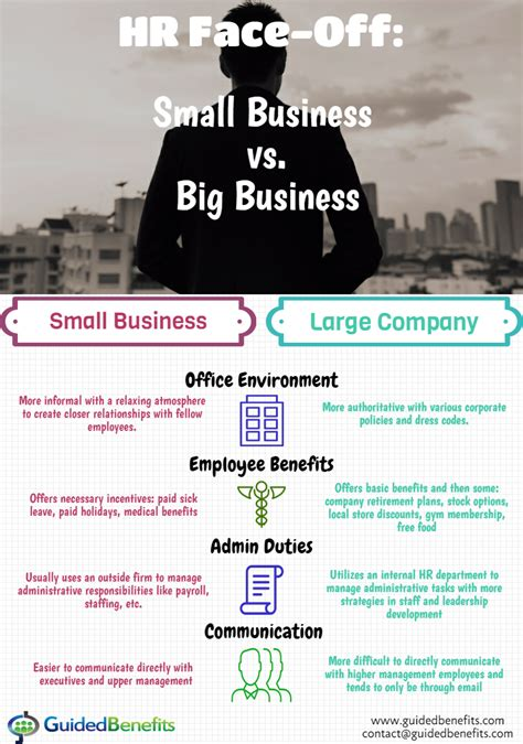 hr face  small business  big business guided benefits